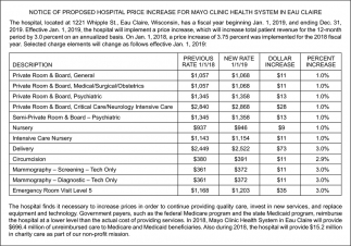 Notice of Proposed Hospital Price Increase, Mayo Clinic