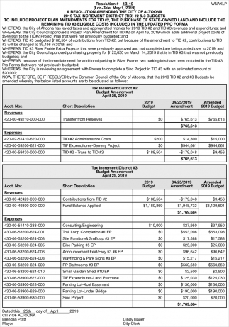 2019 Tax Increment
